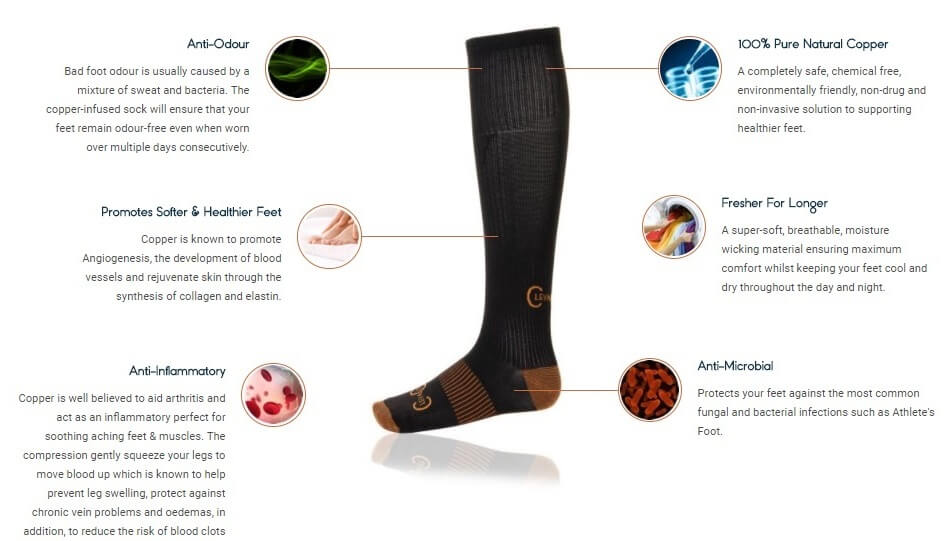 CopperZen Socks for Pain Relief by Zoom Wellness – What are the Benefits of Copper Infused Compression Socks?